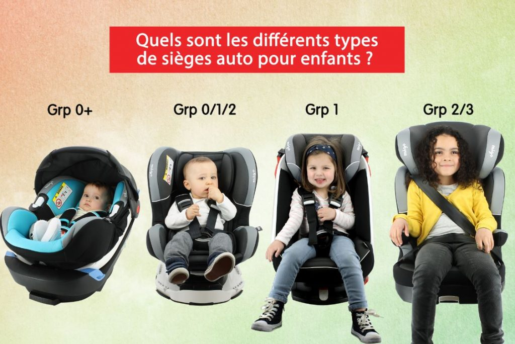 groupe-siege-auto-bebe