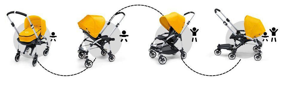 poussette-bugaboo-bee-5