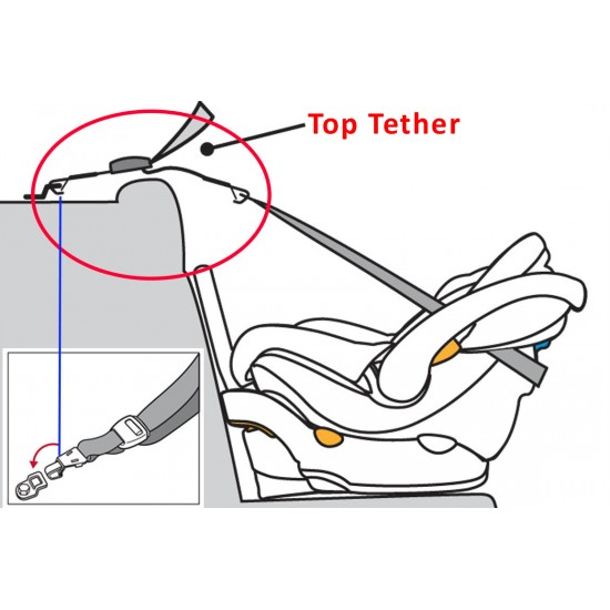 top tether 2